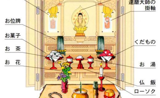 臨済宗妙心寺派天徳寺(お仏壇のまつり方)